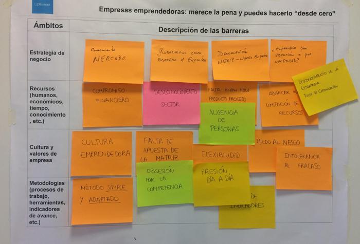 panel-intraemprendimiento